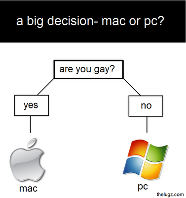 windows o mac sos gay si tenes una With some controversial footages of real life twin brothers having sex.