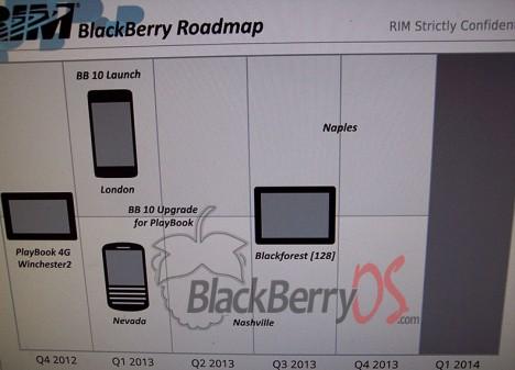 rim-roadmap-2013-tvi-468x337